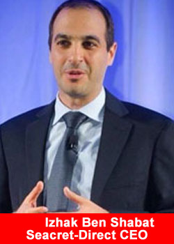 Izhak Ben Shabat